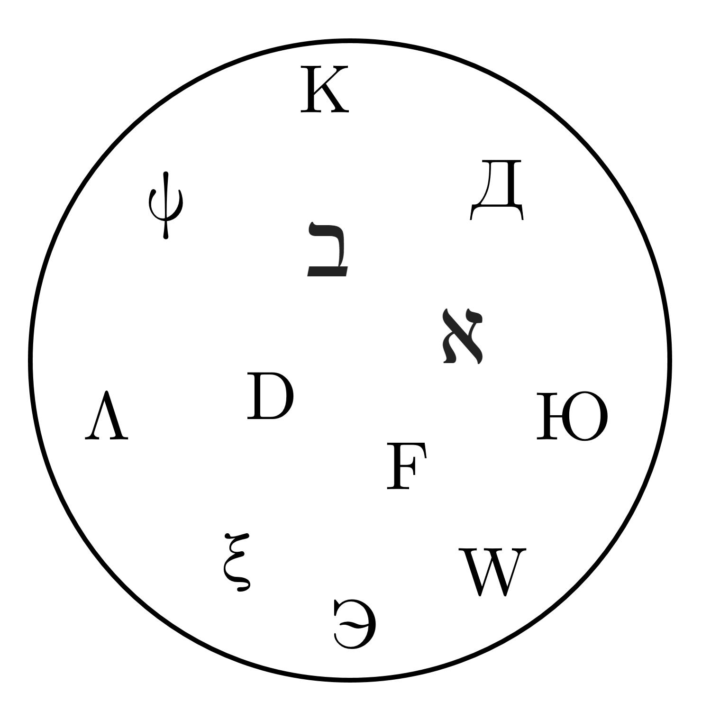 Epämääräinen kasa symboleita